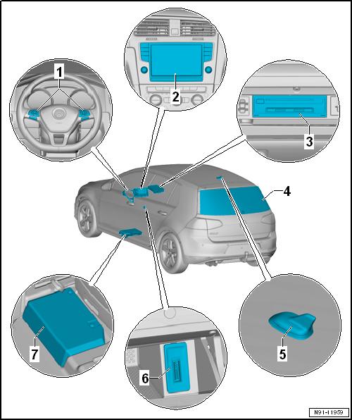 volkswagen golf service repair manual overview of fitting rh vwgolf org 2000 Volkswagen Beetle Custom Volkswagen
